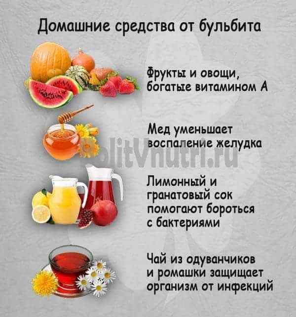 диета при фолликулярном бульбите